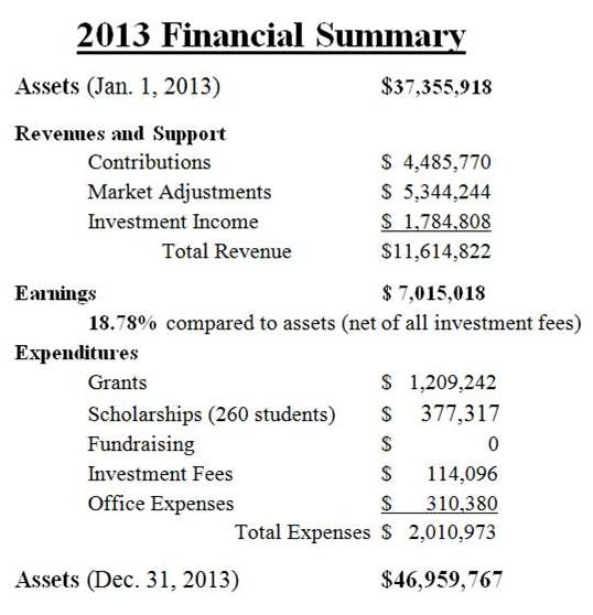 2013financialsweb